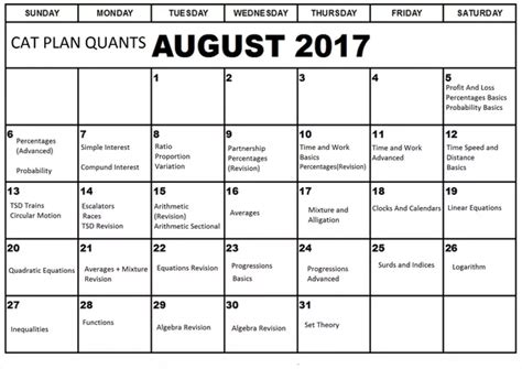 Mba Syracuse Schedule by How To Plan My Timetable For The Cat 2017 Quora