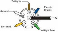 6 way trailer wiring diagram and connectors pinout