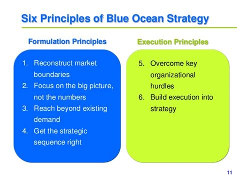 Blue Strategy Ppt Blue Ocean Strategy Powerpoint Template Sketchbubble Blue Strategy Powerpoint