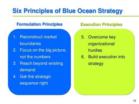 Blue Ocean Strategy Ppt Slides Blue Strategy Ppt