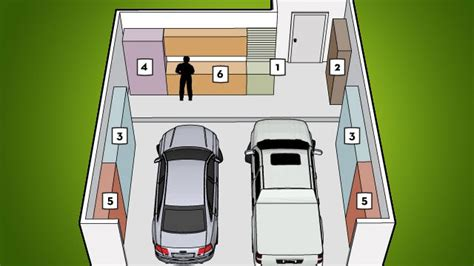 Garage Organization Zones Organize Your Garage With This Six Zone System