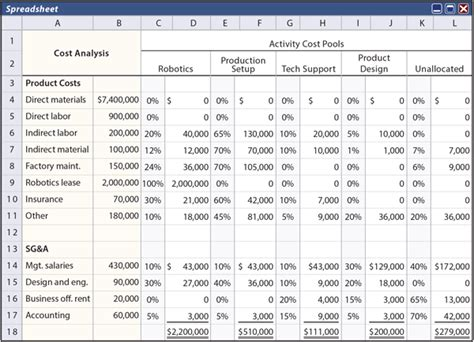 5 Cost Analysis Spreadsheet Templates Formats Exles In Word Excel Cost Breakdown Template Excel