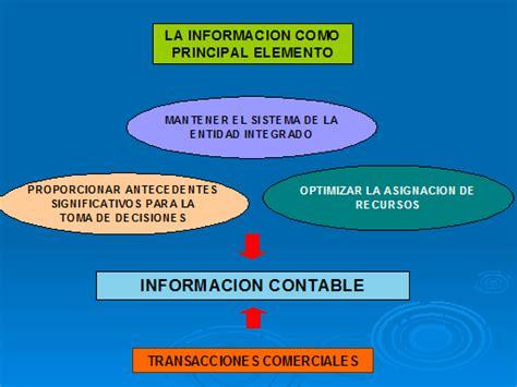informacion sobre la asignacion administraci 243 n de bodega y control de inventarios