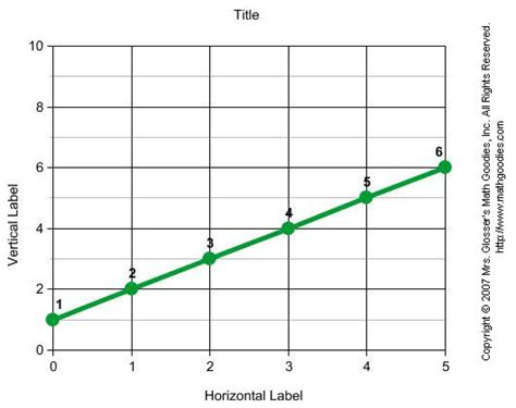 draw a line graph graph stem tips tests trials