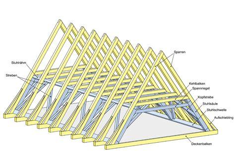 pfettendach mit liegendem stuhl dachstuhl