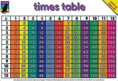 dominie | times table chart