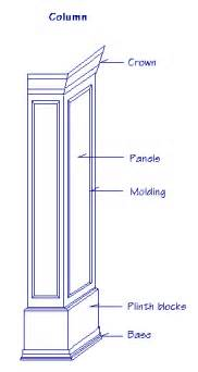 how to build a decorative column answers to questions about how to build decorative columns