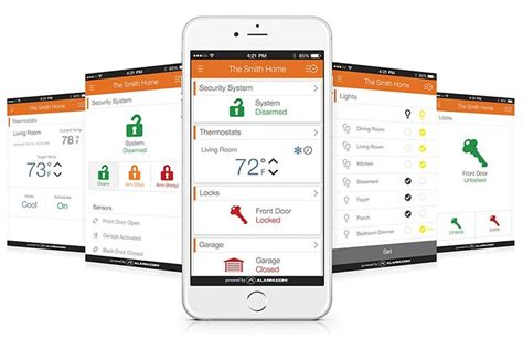 smart home automation systems fort home security