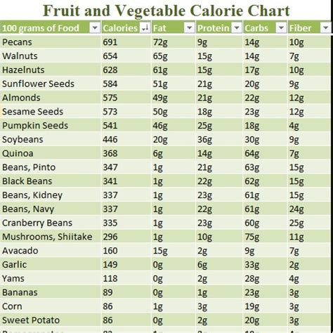 fruit 0 calorie nutritional chart of vegetables and fruits nutrition ftempo