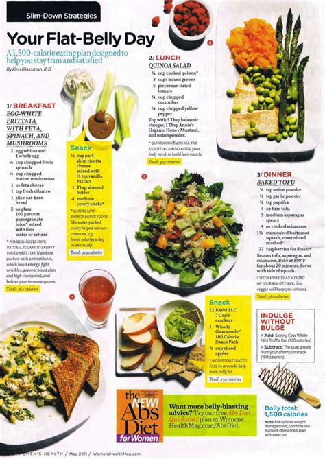 8 Foods That Flatten Your Stomach by Your Flat Belly Day Superfitlady Ie