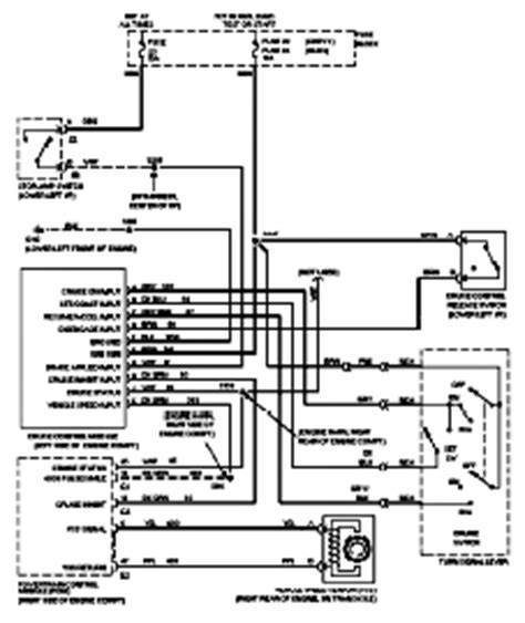 t6500 wiring diagram monte carlo wiring diagram wiring diagram elsalvadorla chevrolet monte carlo wiring diagram and electrical schematics 1997 circuit wiring diagrams