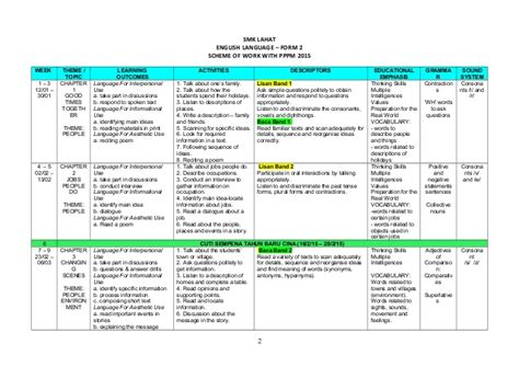 themes for english week celebration 2015 form 2 english lanuage scheme of work with pppm 2015
