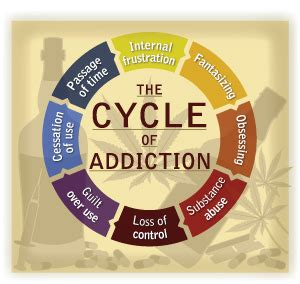 How To Start My Nada Detox Circle by Weston Mare Rehab Clinic For Addiction Call Now