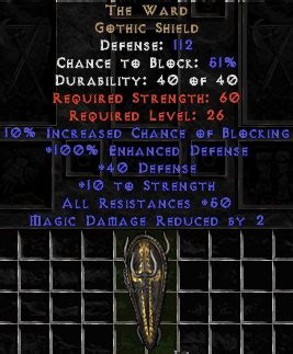 the ward 50 all res unique shields
