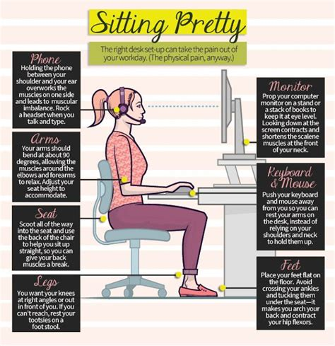 How To Improve Posture At Desk by The 174 How To Improve Your Posture