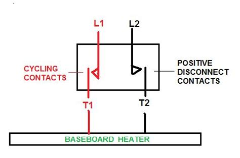 wiring an electric baseboard heater with thermostat 2 wire shutoff with 4 wire manual baseboard electric