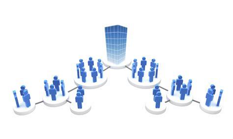 The Organization organizations in memberhub memberhub