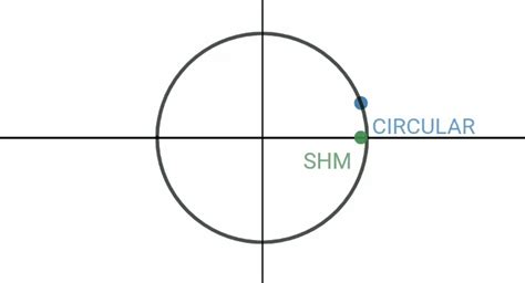 circular motion worksheet answers worksheet circular motion rcnschool