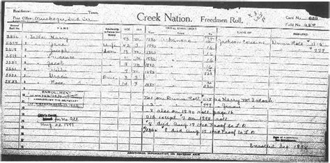 cbell s abstract of creek indian census cards and index classic reprint books census cards misc