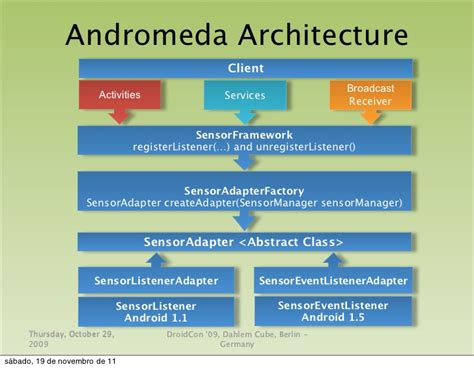 android framework andromeda an android framework for sensor based applications