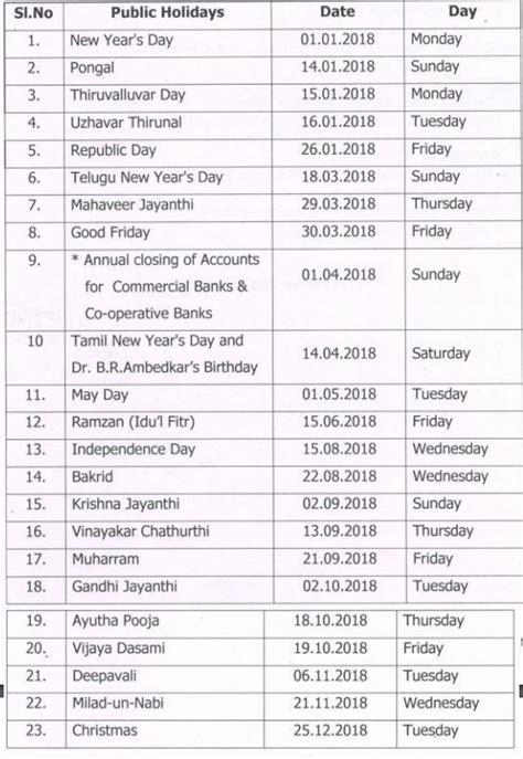 Pdf 2018 List Tamil tamilnadu government holidays 2018 list pdf g o kalvi bhoomi
