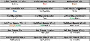 1990 audi 80 car stereo wiring diagram radiobuzz48 com