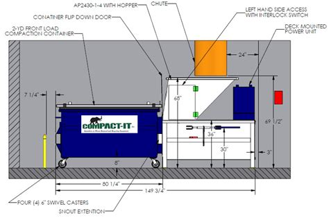 trash compacted residential commercial trash compactors inc apartment trash compactors commercial compactors