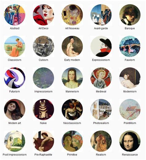 artist of hairstyle art styles infographic educational pinterest art