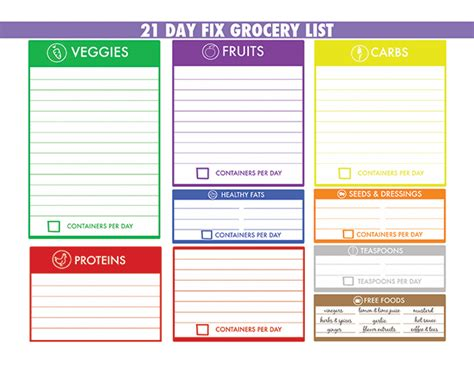 portion template portion 3 steps for successful meal planning