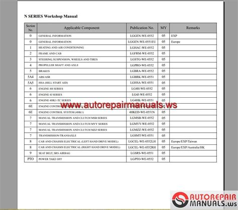 small engine repair manuals free download 2008 isuzu ascender regenerative braking isuzu truck n series workshop manual n 05 05 02 e auto repair manual forum heavy equipment