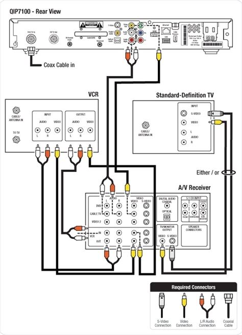 cable box wiring diagram directv cable box wiring diagram