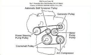 2004 toyota camry se serpentine belt diagram