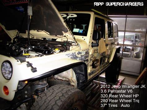 Jeep 3 6 Supercharger Ripp 2012 14 Jeep Jk 3 6 Supercharger System Rpm