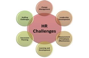 challenges facing human resource management today human resource challenges mayr s organizational management