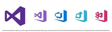 visual infinity iterations on infinity the visual studio