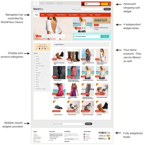 wordpress themes retail store retail wordpress themes clothes ecommerce template