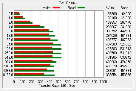 cdrlabs.com performance crystaldiskmark, hd tach and