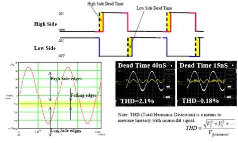 dioda bridge pengganti kiprok dioda bridge pengganti kiprok 28 images jenis jenis dan simbol dioda dunia elektro dioda