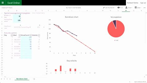 14 Burndown Chart Excel Template Exceltemplates Exceltemplates Burndown Chart Excel Template