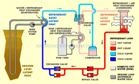 mcquay water source heat wiring diagram american