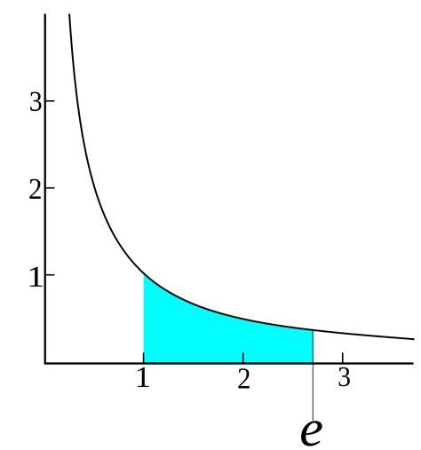 e i e mathematical constant wikipedia