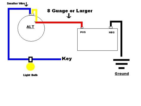 one wire alternator wiring diagram chevy gm one wire alternator conversion