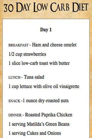 30 Day Spiritual Detox by 30 Day Low Carb Diet Meal Plan Sugar Detox Plan
