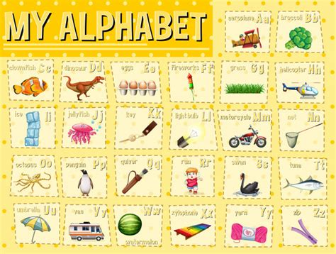 how to write a character letter alphabet chart with letters and words vector premium 1308