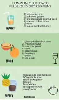 25 best ideas about liquid diet plan on pinterest liquid diet liquid diet foods and liquid