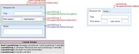 wpf layout elements layoutgroup class wpf controls devexpress help