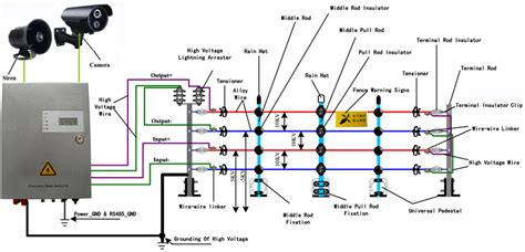electric fencer circuit diagram best idea garden