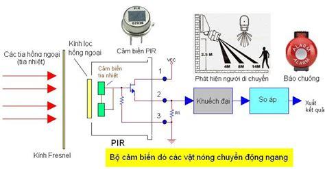 transistor h1061 co tac dung gi cảm biến hồng ngoại l 224 g 236 cửa tự động đạt ti 234 u chuẩn iso 9001 2008