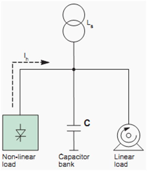 capacitor is linear or nonlinear what is the resonance phenomena eep
