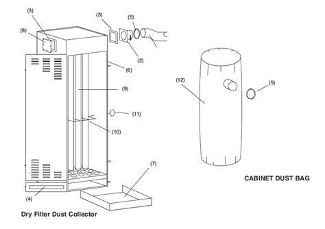 Blast Cabinet Parts by Sandblast Cabinet Parts Cool Sandblasting Supplies